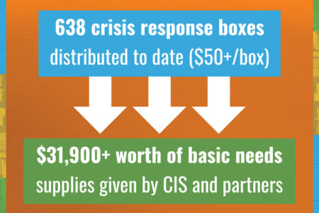 Graphic with information regarding CIS' efforts to help families during COVID.